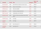 Enduroserie-2019-vyhlaseni-Elita-U21