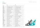 Yeti SB165 - Tech News