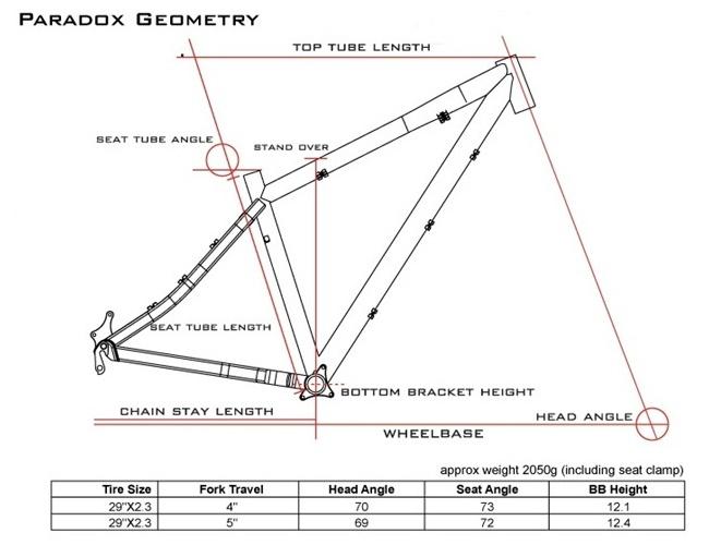 Banshee Paradox - geometrie