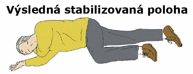 Zaklady prvni pomoci #1 - stabilizovaná poloha