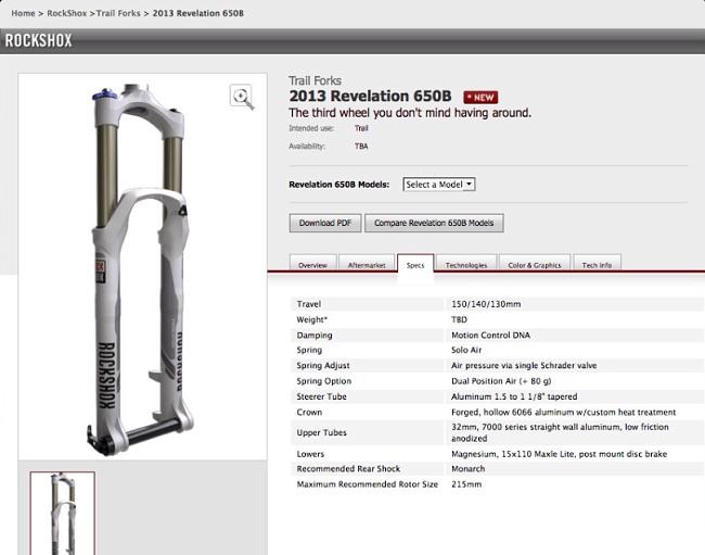 RockShox Revelation 650B – realita / spekulace
