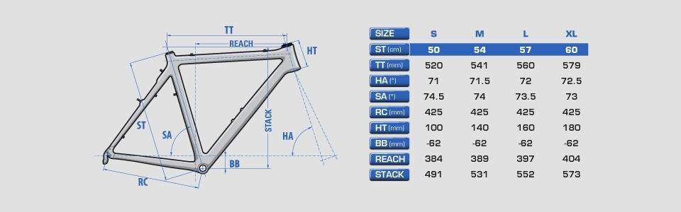 Lapierre Cyclo-Cross - geometrie