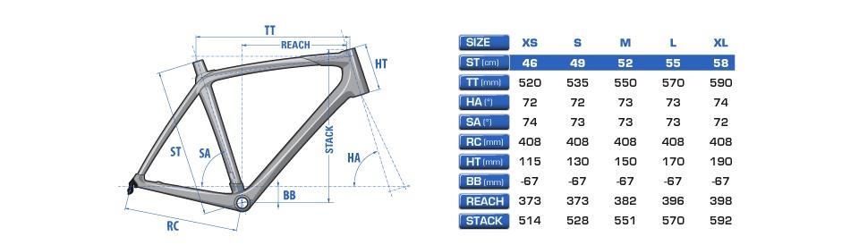 Lapierre-Xelius-200-EFi - geometrie