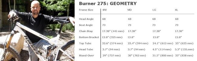 "Turner Burner & Flux - novinky na 27,5"""