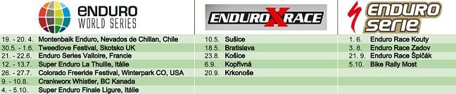 Enduro 2014 - terminy zavodu