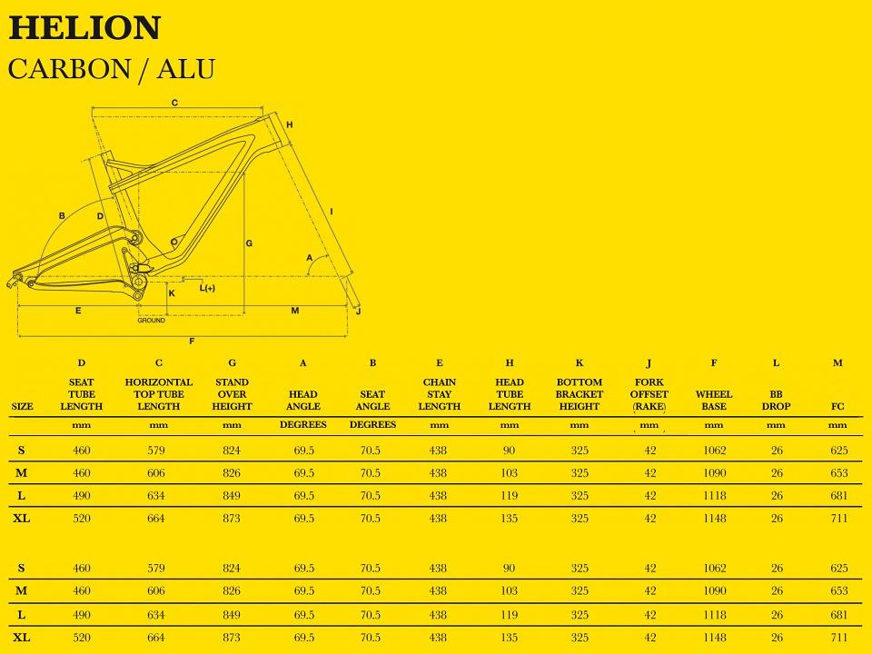 GT Helion - geometrie