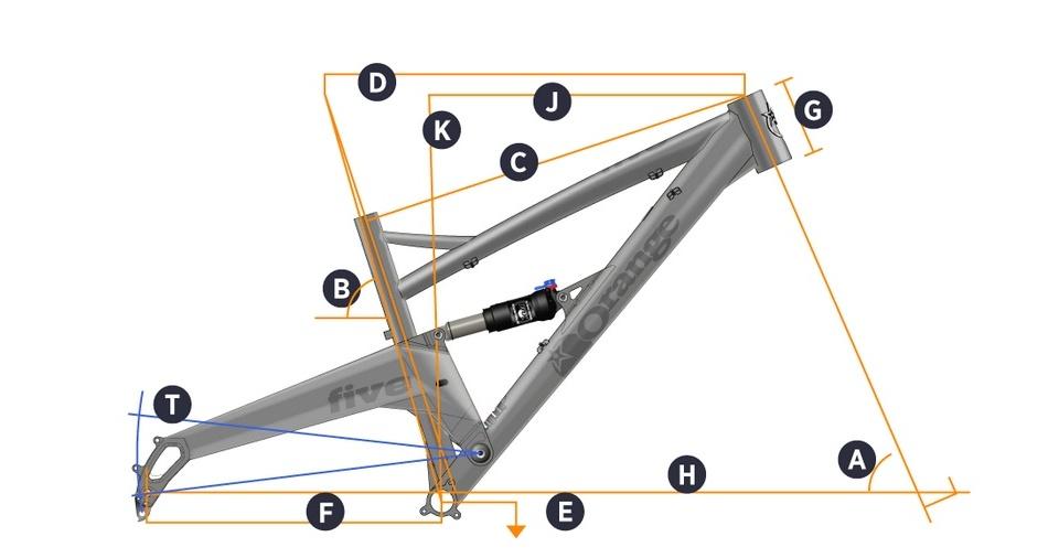 ORANGE Five - geometry