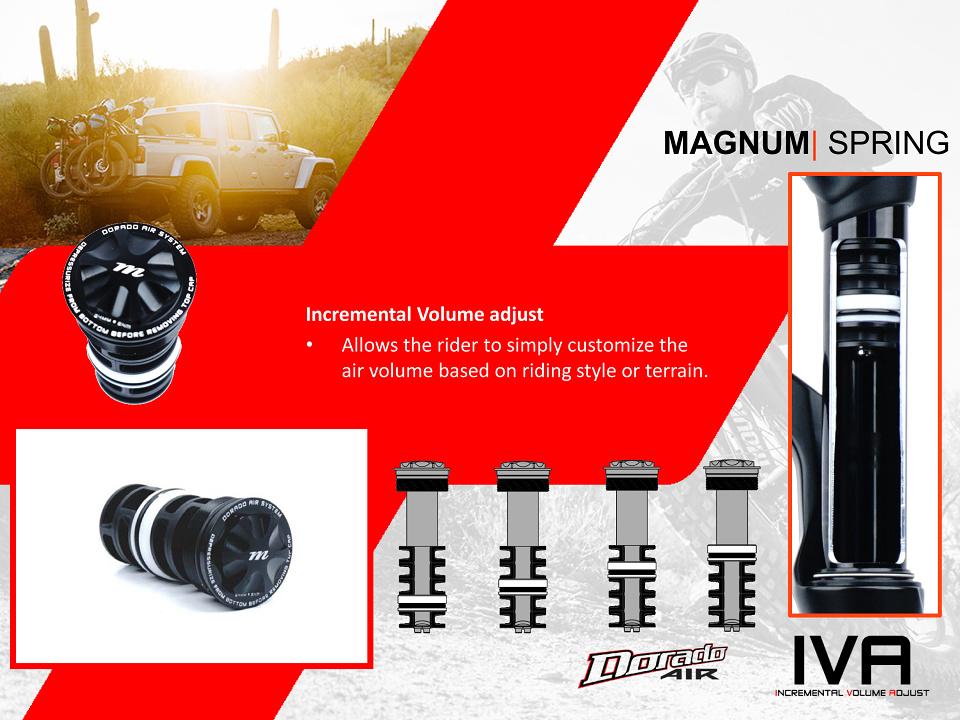 Manitou Magnum 2015