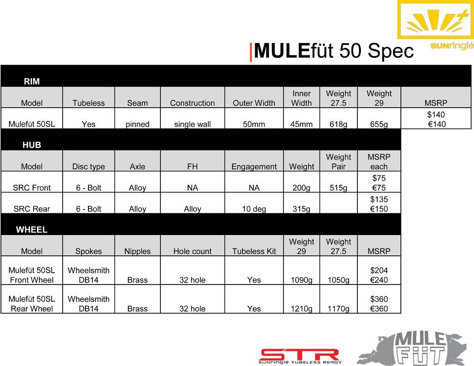 SUNringlé MULEfüt 50SL