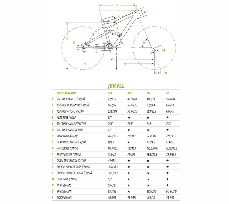 Geometrie Cannondale Jekyll 27,5