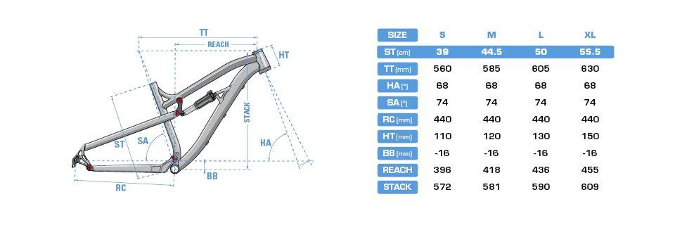Lapierre-Raid-FX+geometrie