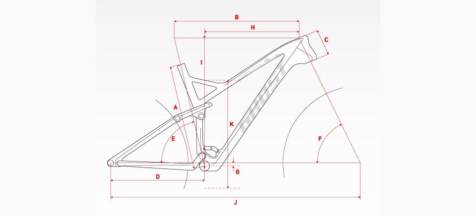 Ghost SLAMR 5 - geometrie