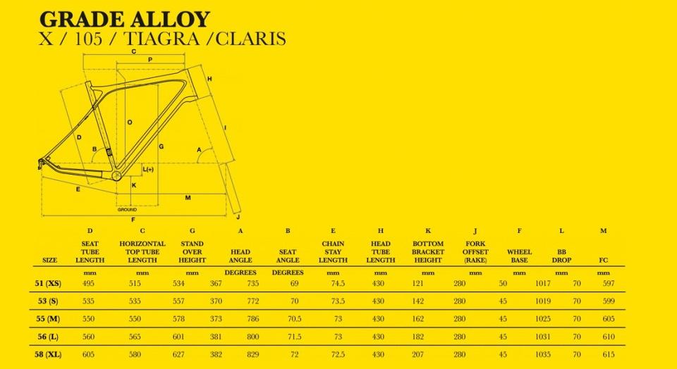 GT-Grade-Alloy-105-geometrie